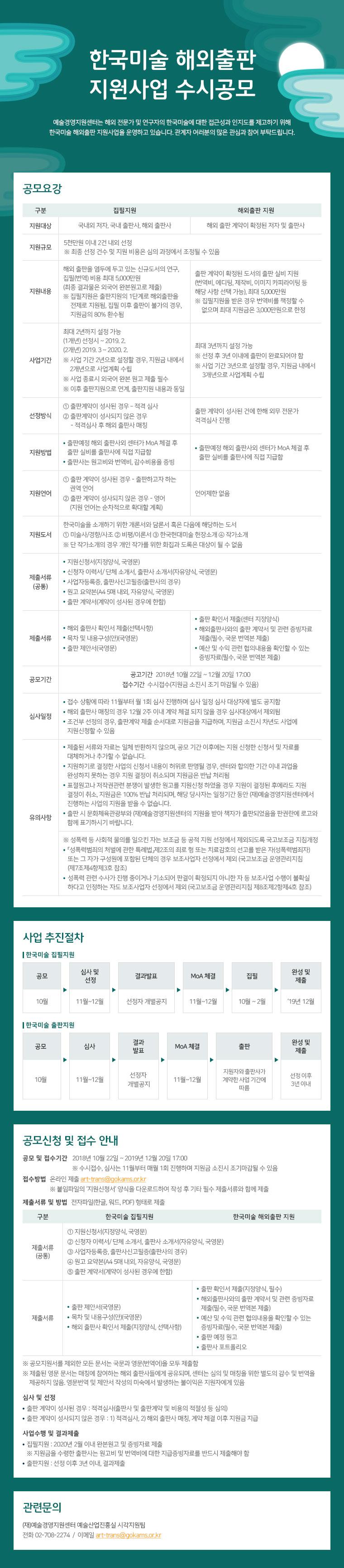 한국미술 해외출판 지원사업 수시공모이미지1