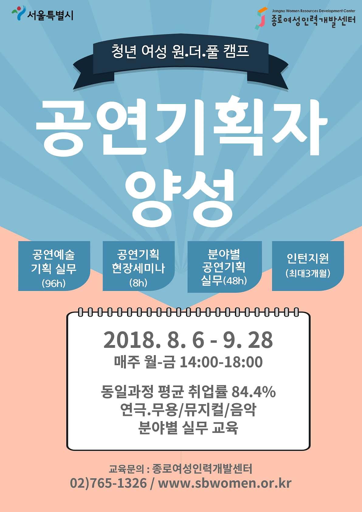 [서울시지원교육] 청년여성 원더풀캠프 공연기획자과정이미지1