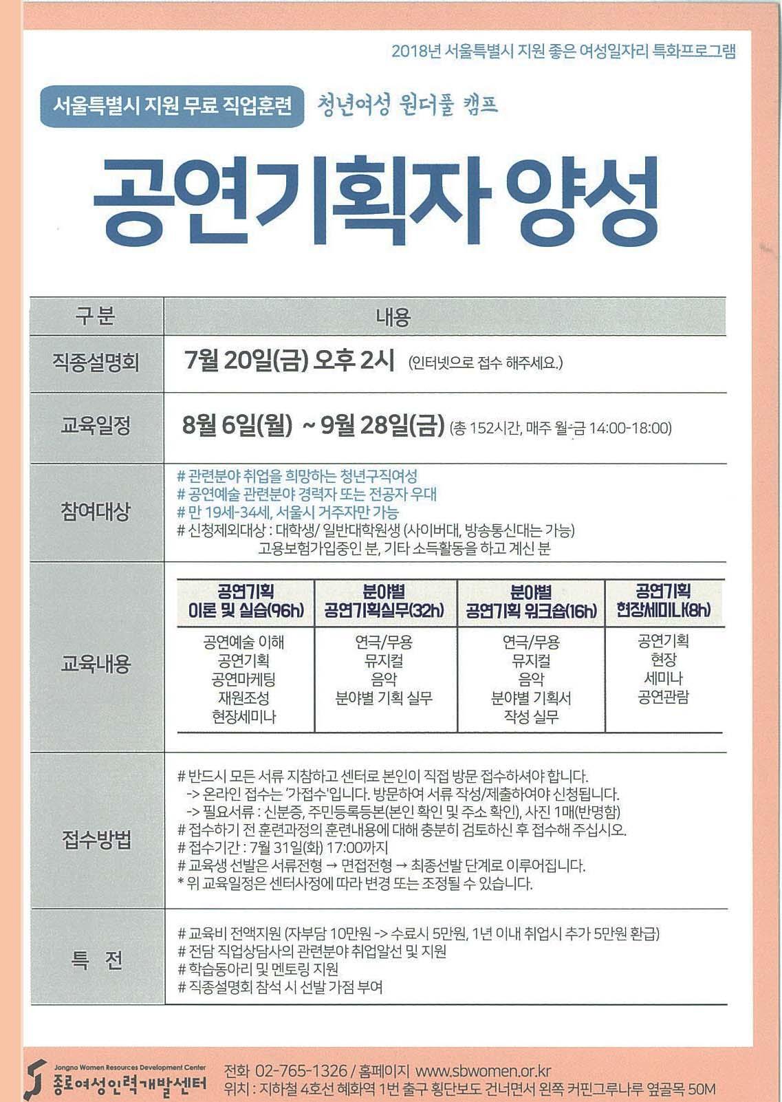 [서울시지원교육] 청년여성 원더풀캠프 공연기획자과정이미지2