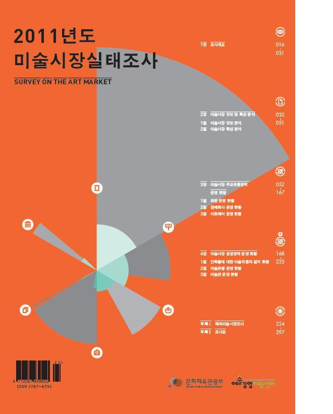 「2011년도 미술시장실태조사」보고서
