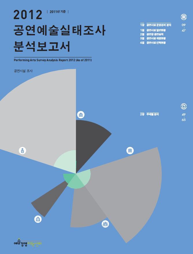 「2012 공연예술실태조사 분석보고서」(2011년 기준)