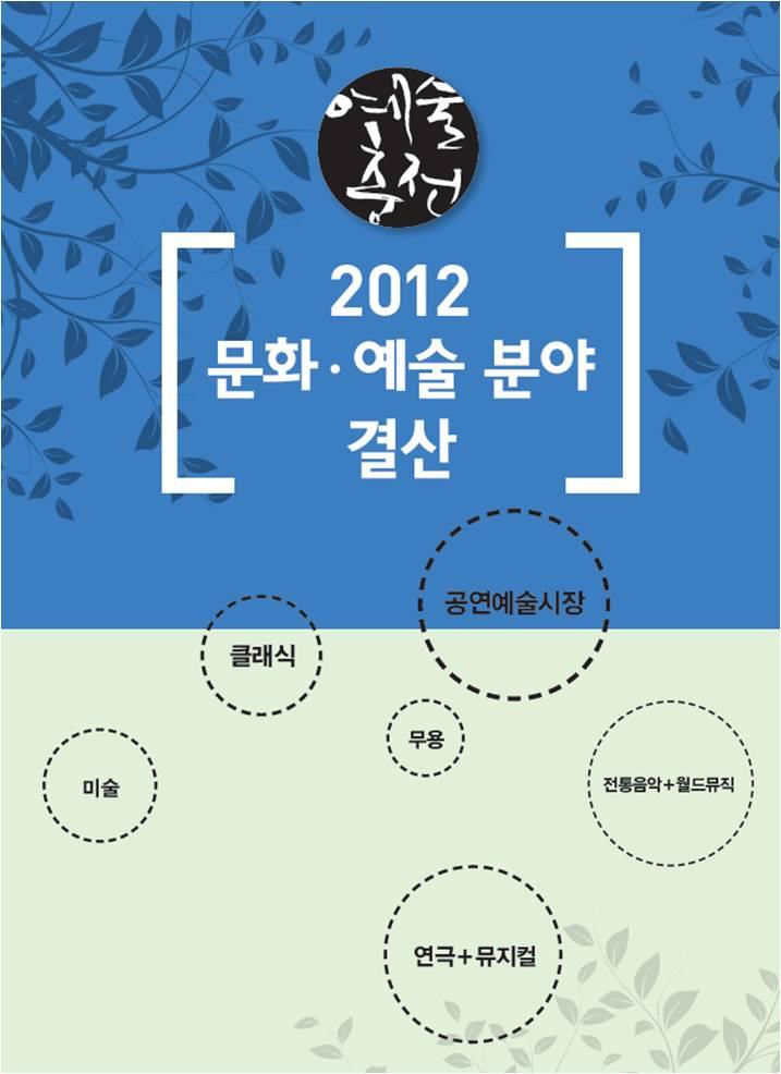 <예술충전-2012 문화예술분야 결산>